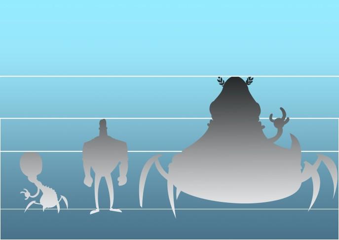 Running Ben  -  Character scale chart